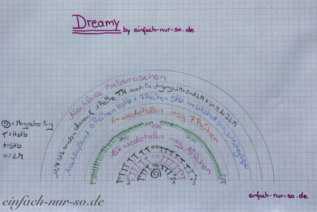 Anleitung Dreamy