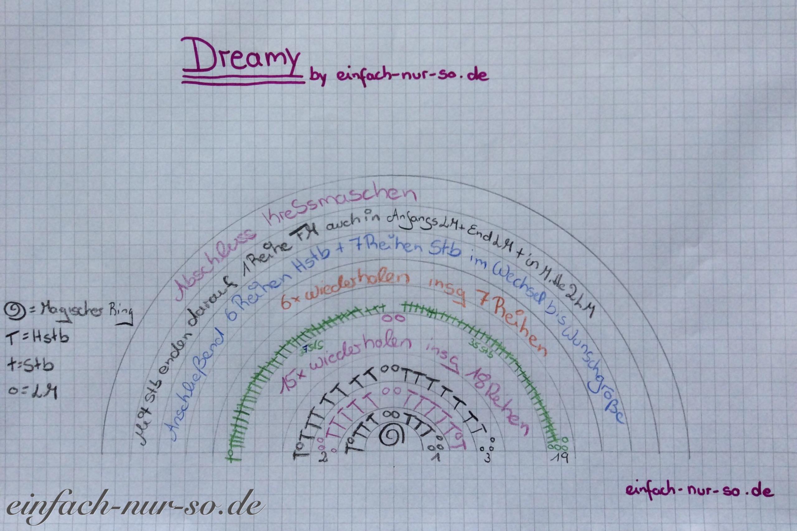 Anleitung Dreieckstuch Dreamy Einfach Nur Sode